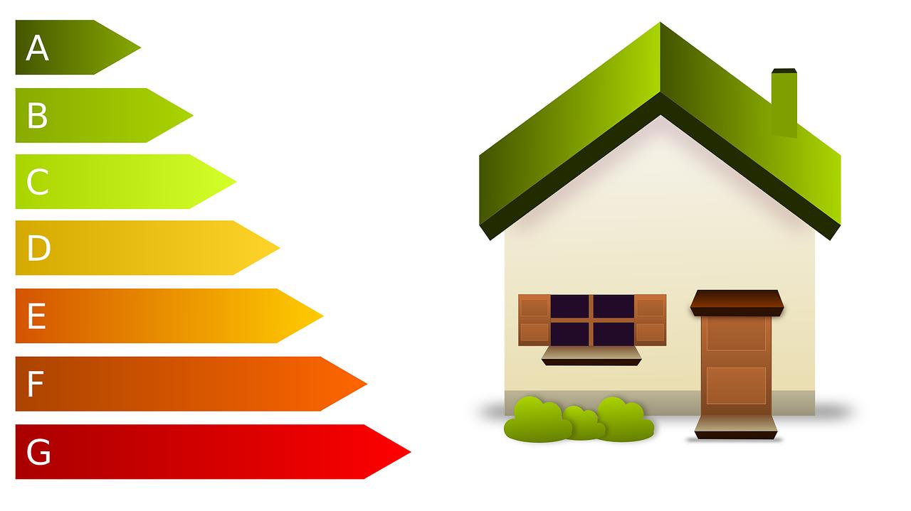 Energetický štítek budovy